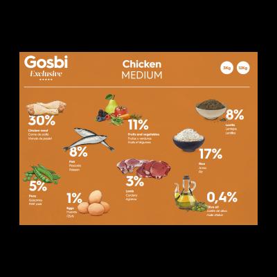 Chicken Medium Composition