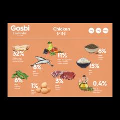 Chicken Mini Composition