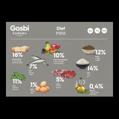 Diet Mini Composition